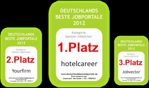 die besten spezialjobb rsen deutschlands beste jobportale. Black Bedroom Furniture Sets. Home Design Ideas